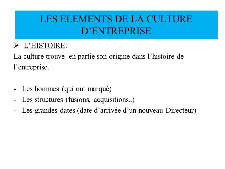 LHISTOIRE: La culture trouve en partie son origine dans lhistoire de lentreprise. -Les hommes (qui ont marqué) -Les structures (fusions, acquisitions.