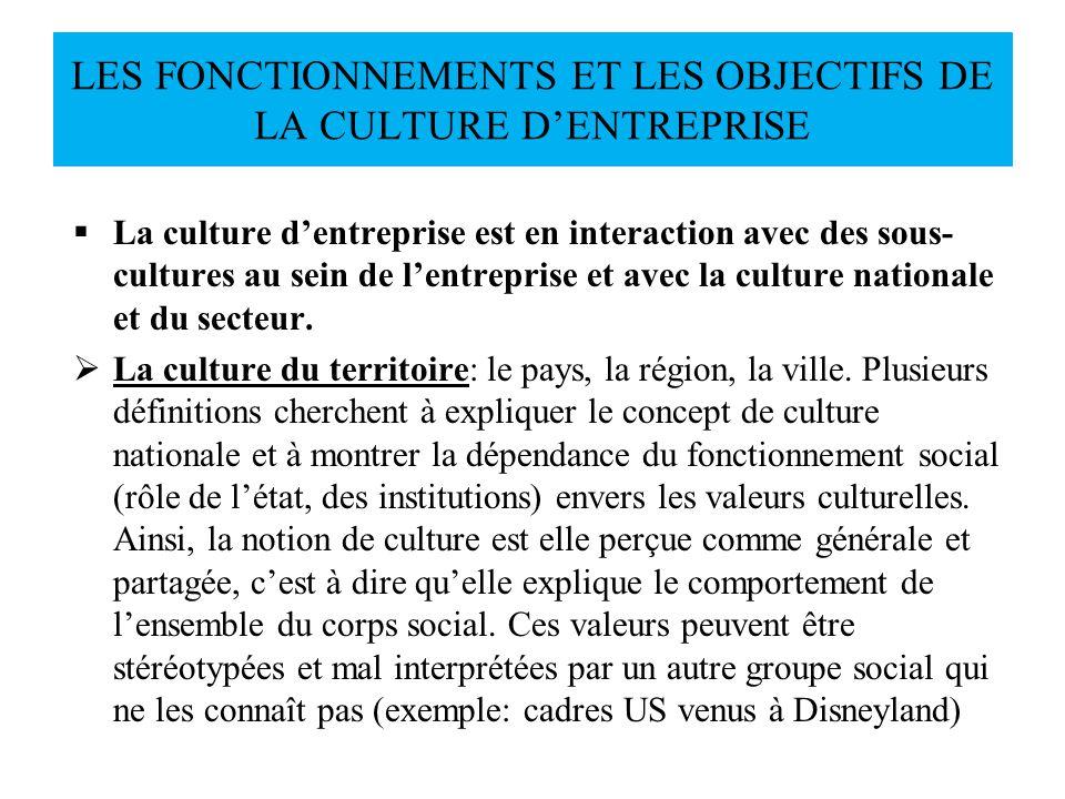 La culture dentreprise est en interaction avec des sous- cultures au sein de lentreprise et avec la culture nationale et du secteur. La culture du ter