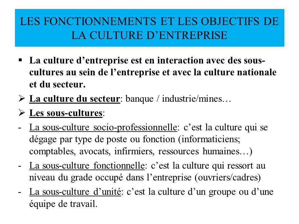 La culture dentreprise est en interaction avec des sous- cultures au sein de lentreprise et avec la culture nationale et du secteur. La culture du sec