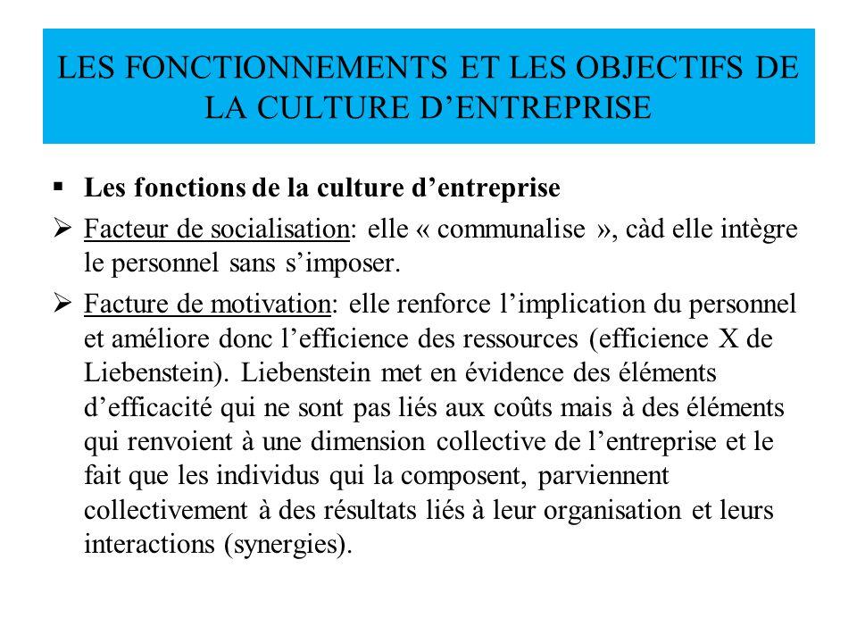 Les fonctions de la culture dentreprise Facteur de socialisation: elle « communalise », càd elle intègre le personnel sans simposer. Facture de motiva