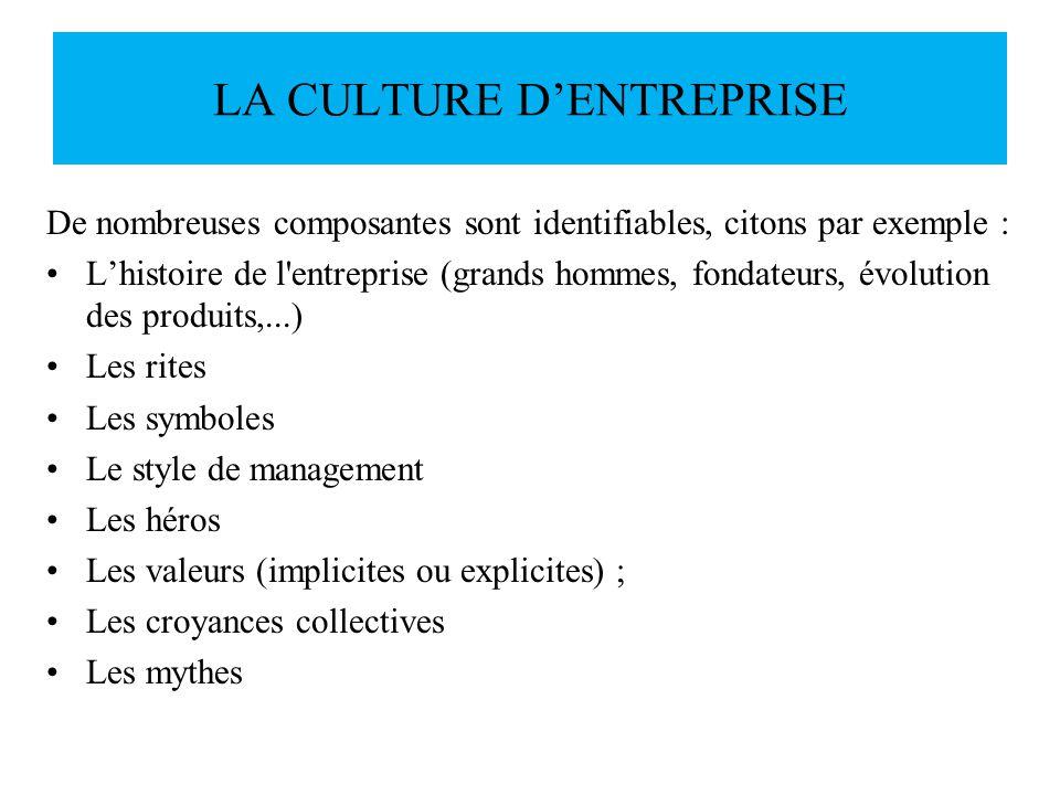 LA CULTURE DENTREPRISE De nombreuses composantes sont identifiables, citons par exemple : Lhistoire de l'entreprise (grands hommes, fondateurs, évolut
