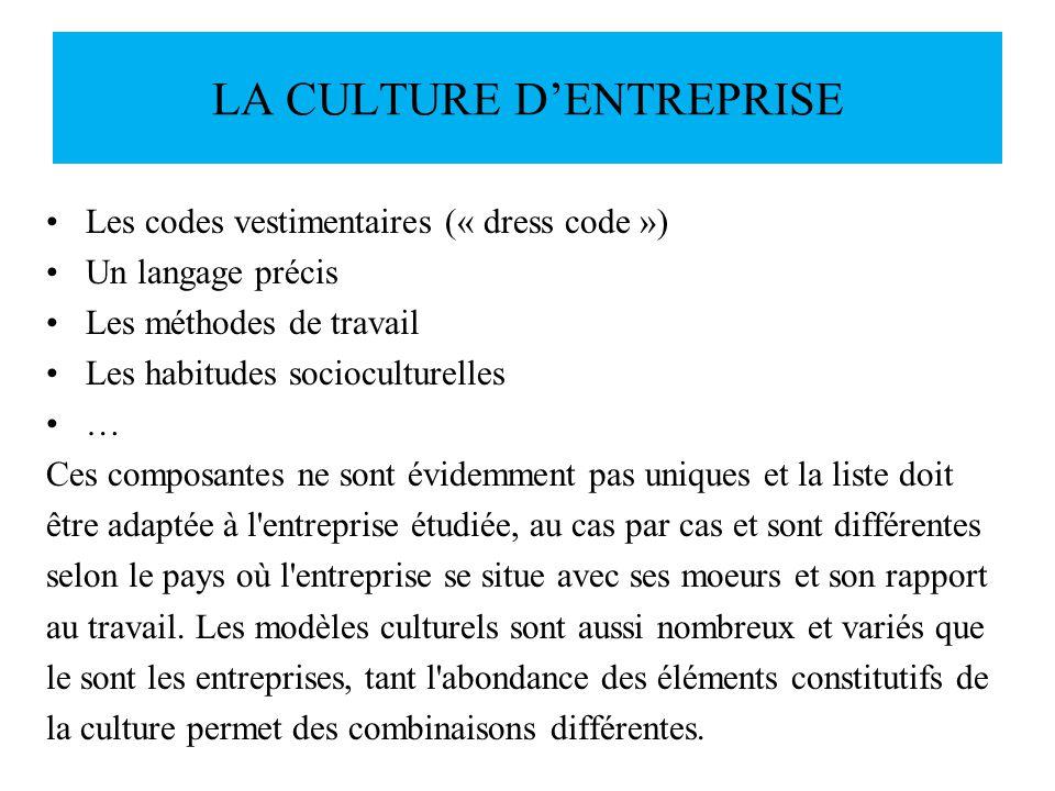 LA CULTURE DENTREPRISE Les codes vestimentaires (« dress code ») Un langage précis Les méthodes de travail Les habitudes socioculturelles … Ces compos