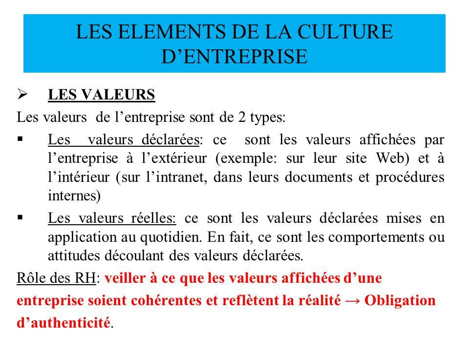 LES ELEMENTS DE LA CULTURE DENTREPRISE LES VALEURS Les valeurs de lentreprise sont de 2 types: Les valeurs déclarées: ce sont les valeurs affichées pa