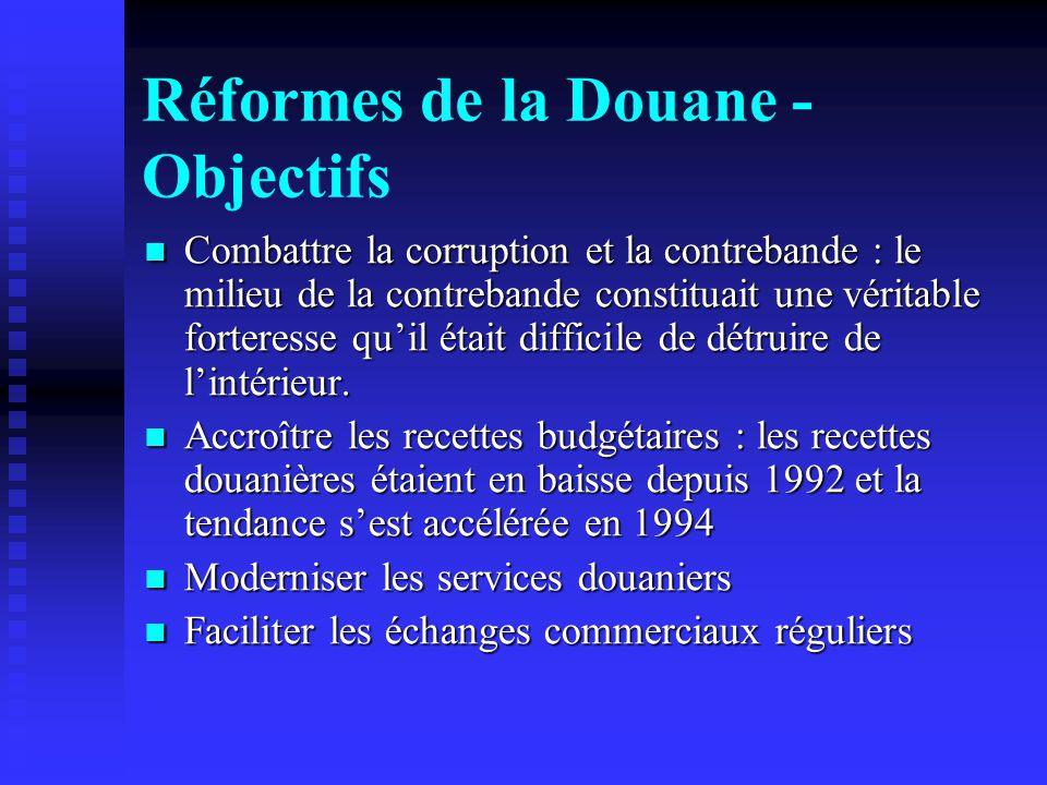 Réformes de la Douane - Objectifs Combattre la corruption et la contrebande : le milieu de la contrebande constituait une véritable forteresse quil était difficile de détruire de lintérieur.