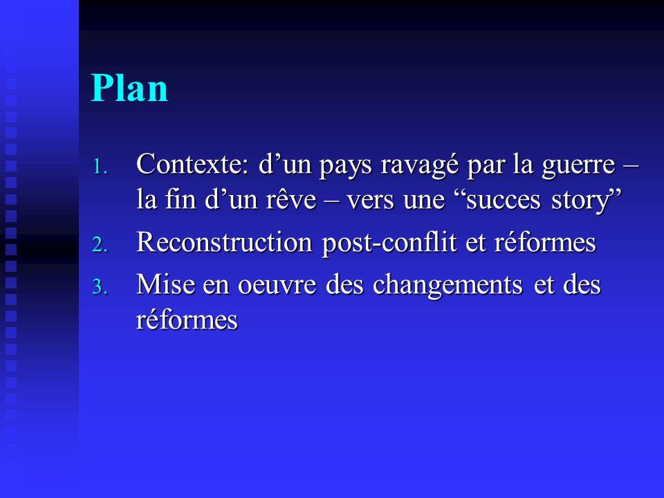 Plan 1.Contexte: dun pays ravagé par la guerre – la fin dun rêve – vers une succes story 2.