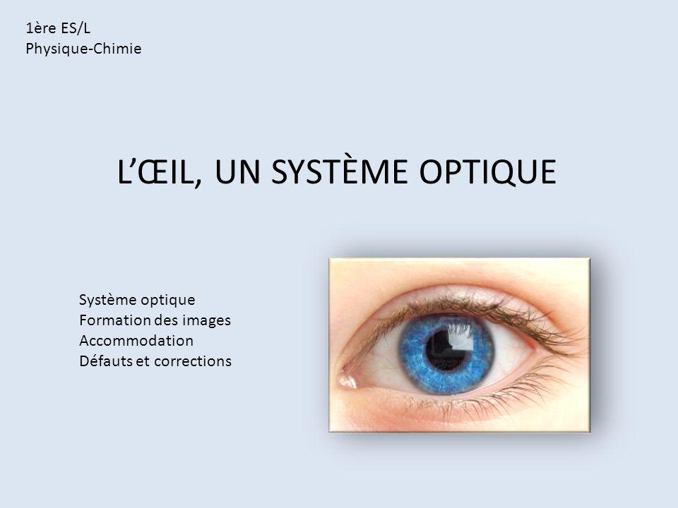 1ère ES/L Physique-Chimie LŒIL, UN SYSTÈME OPTIQUE Système optique Formation des images Accommodation Défauts et corrections