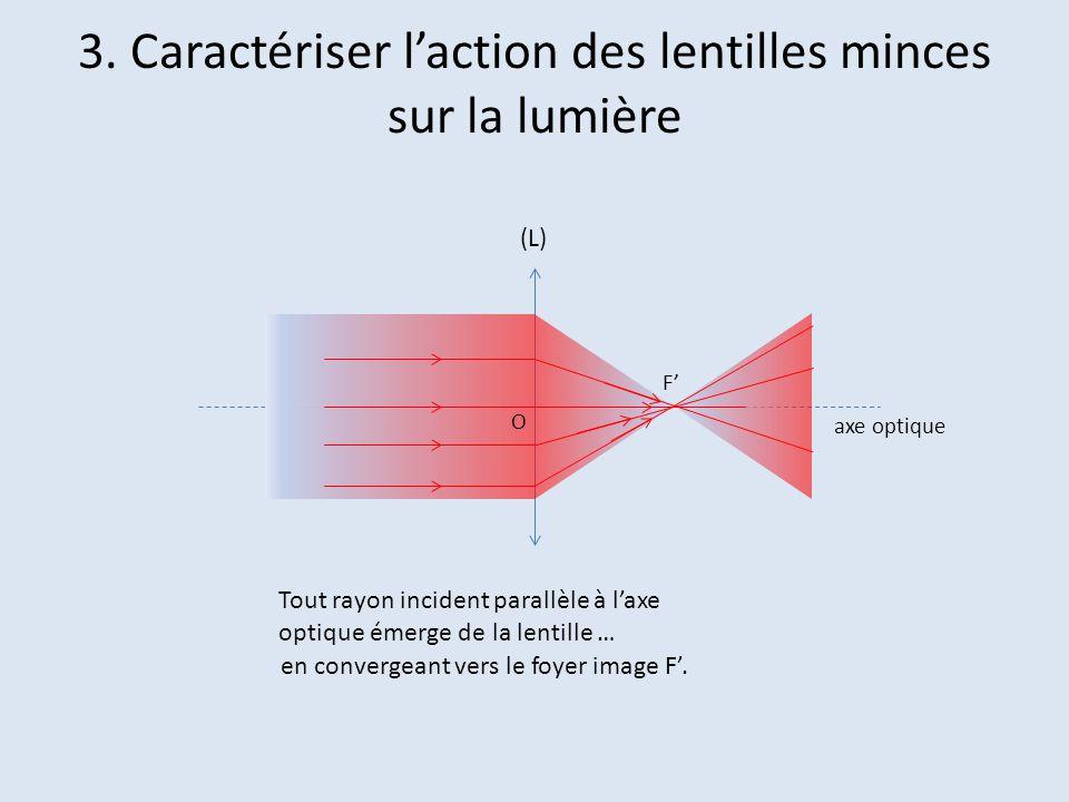 (L) axe optique F O Tout rayon incident parallèle à laxe optique émerge de la lentille … en convergeant vers le foyer image F. 3. Caractériser laction