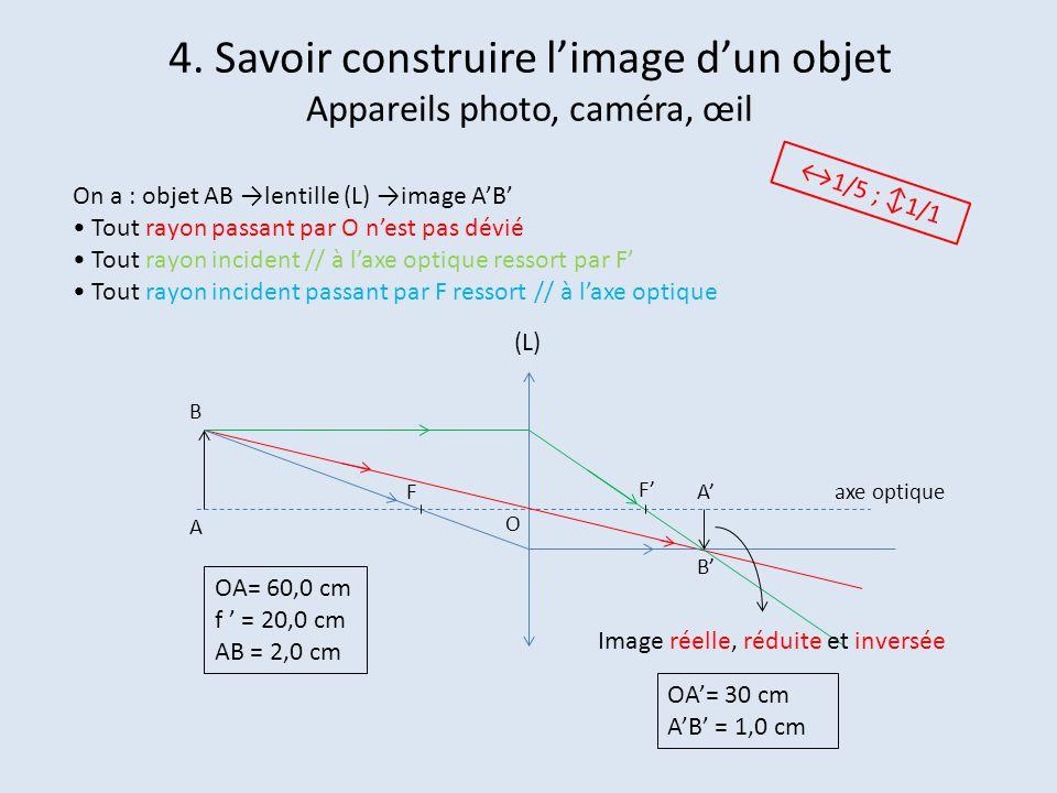 4. Savoir construire limage dun objet Appareils photo, caméra, œil On a : objet AB lentille (L) image AB Tout rayon passant par O nest pas dévié Tout