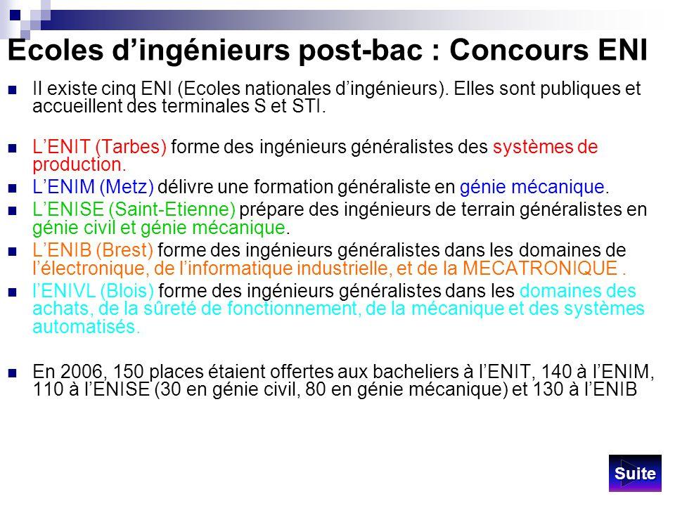 Ecoles dingénieurs post-bac : Concours ENI Il existe cinq ENI (Ecoles nationales dingénieurs). Elles sont publiques et accueillent des terminales S et