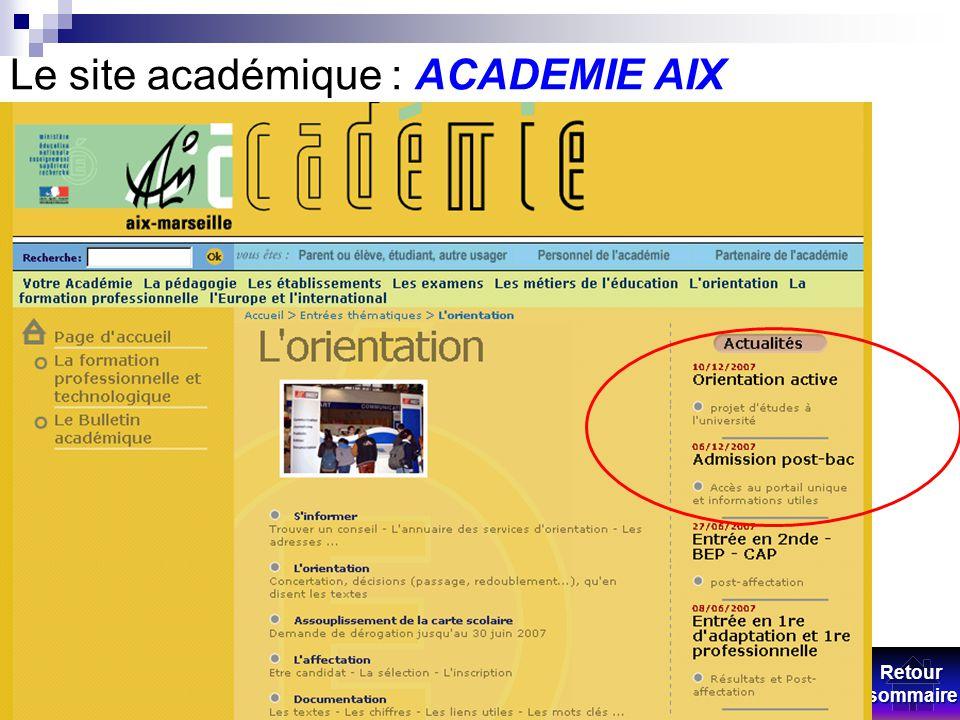 Le site académique : ACADEMIE AIX Retour sommaire