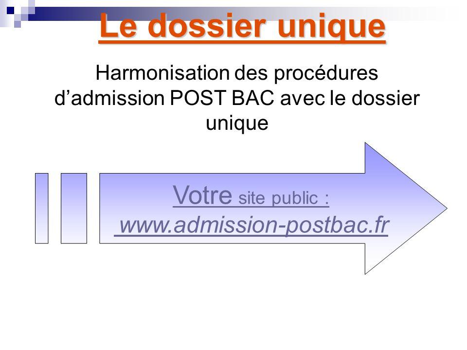 Le dossier unique www.admission-postbac.fr SSSS uuuu iiii tttt eeee Version de septembre 2008