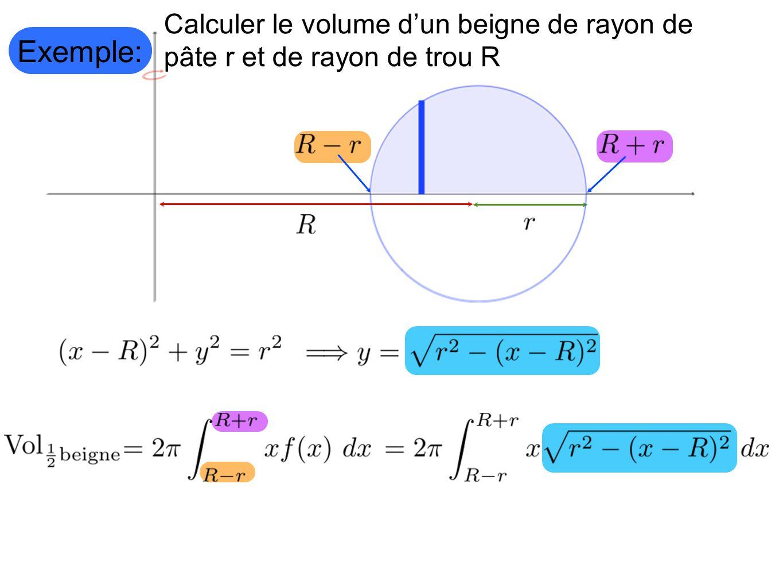 Exemple: Calculer le volume dun beigne de rayon de pâte r et de rayon de trou R