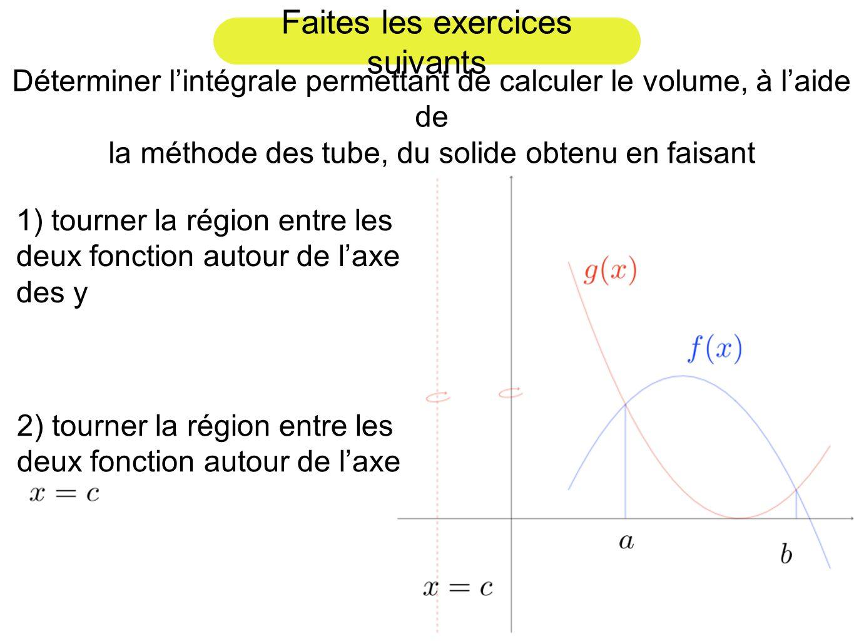 Faites les exercices suivants Déterminer lintégrale permettant de calculer le volume, à laide de la méthode des tube, du solide obtenu en faisant 1) t