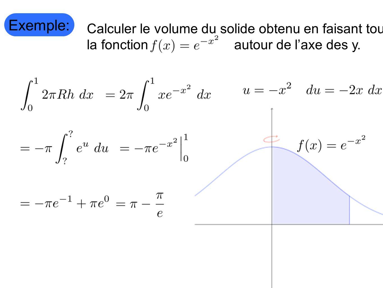 Exemple: Calculer le volume du solide obtenu en faisant tourner la fonction autour de laxe des y.