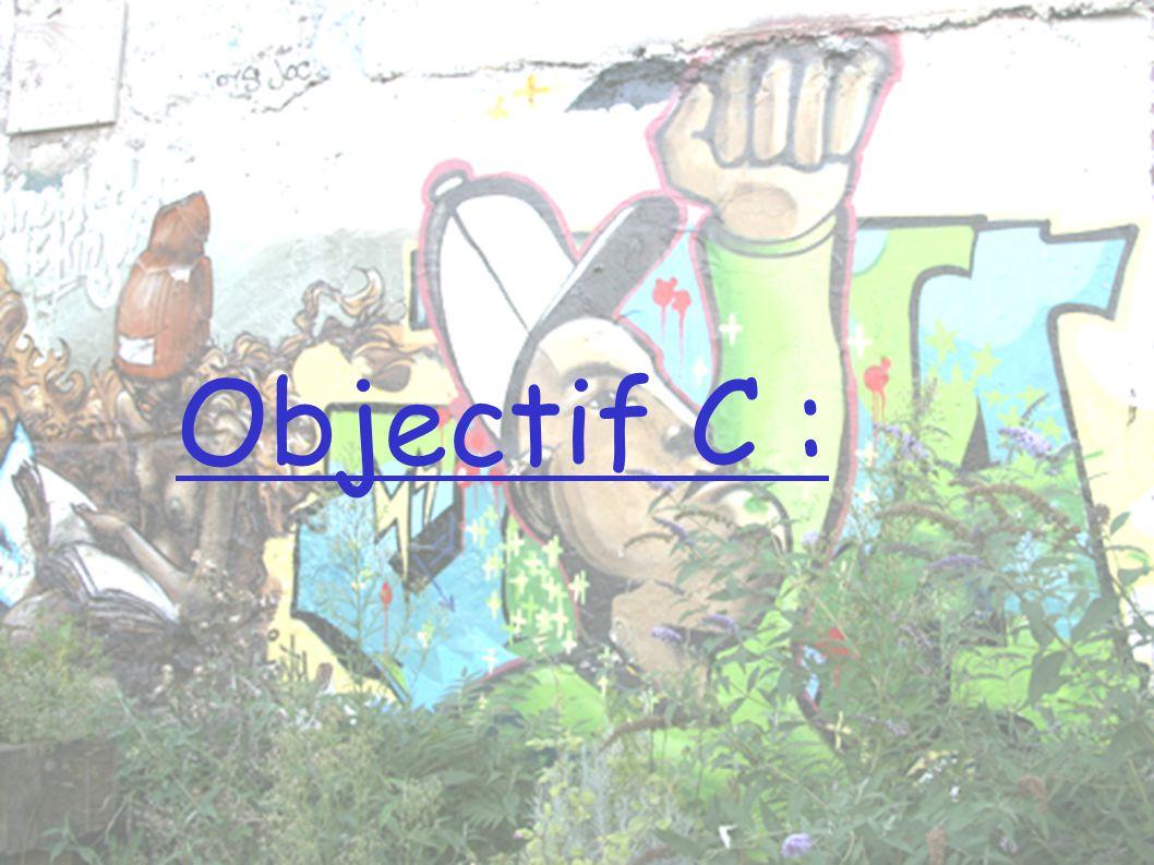 Objectif C :