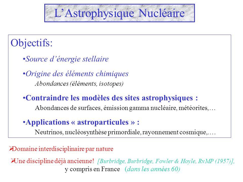 LAstrophysique Nucléaire Objectifs: Source dénergie stellaire Origine des éléments chimiques Abondances (éléments, isotopes) Contraindre les modèles d