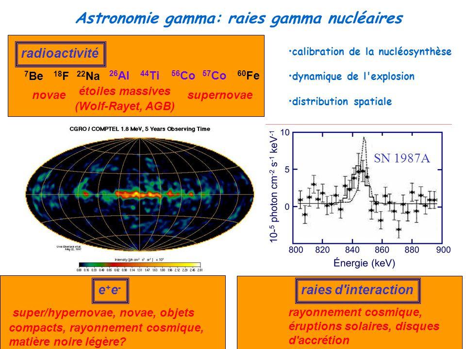 Astronomie gamma: raies gamma nucléaires radioactivité 22 Na 7 Be 56 Co 44 Ti 26 Al 18 F 60 Fe 57 Co novae étoiles massives (Wolf-Rayet, AGB) calibrat