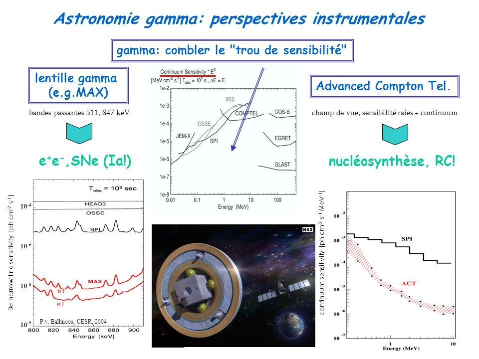 Astronomie gamma: perspectives instrumentales gamma: combler le