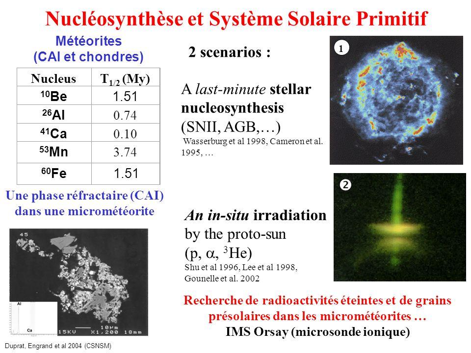 Nucléosynthèse et Système Solaire Primitif NucleusT 1/2 (My) 10 Be1.51 26 Al 0.74 41 Ca 0.10 53 Mn 3.74 60 Fe 1.51 2 scenarios : A last-minute stellar