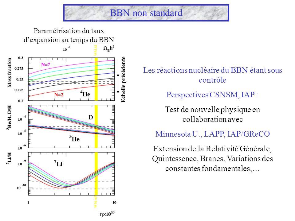 Les réactions nucléaire du BBN étant sous contrôle Perspectives CSNSM, IAP : Test de nouvelle physique en collaboration avec Minnesota U., LAPP, IAP/G