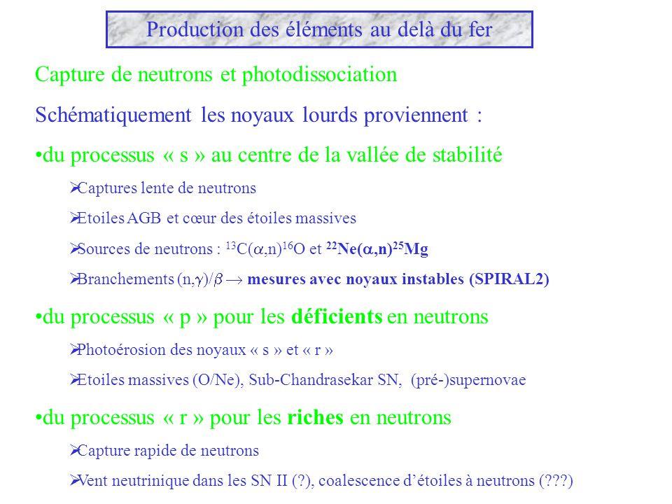 Production des éléments au delà du fer Capture de neutrons et photodissociation Schématiquement les noyaux lourds proviennent : du processus « s » au