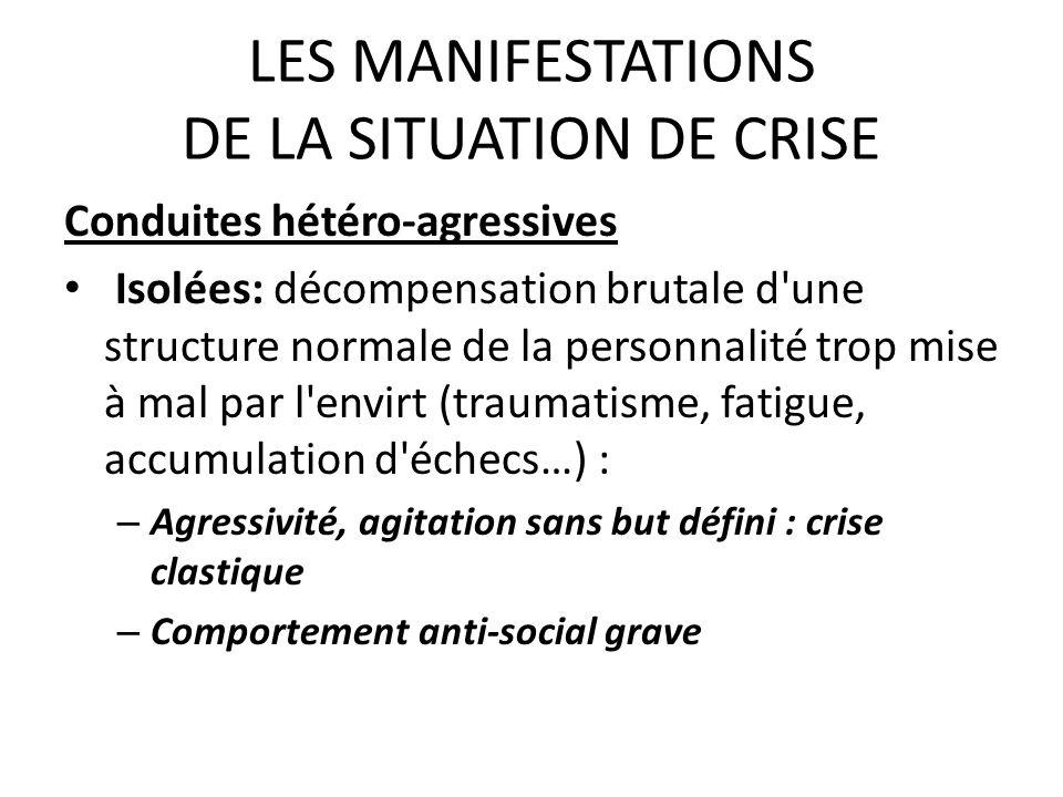 LES MANIFESTATIONS DE LA SITUATION DE CRISE Conduites hétéro-agressives Répétées : en lien avec des Troubles de lapersonnalité.