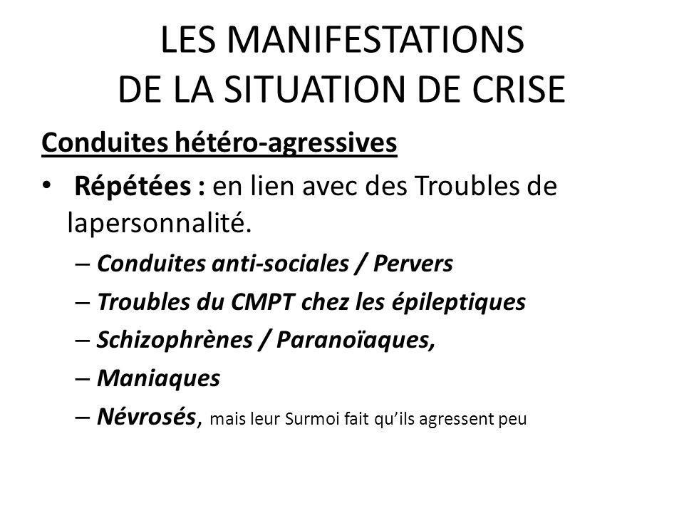 LES MANIFESTATIONS DE LA SITUATION DE CRISE Conduites hétéro-agressives Répétées : en lien avec des Troubles de lapersonnalité. – Conduites anti-socia