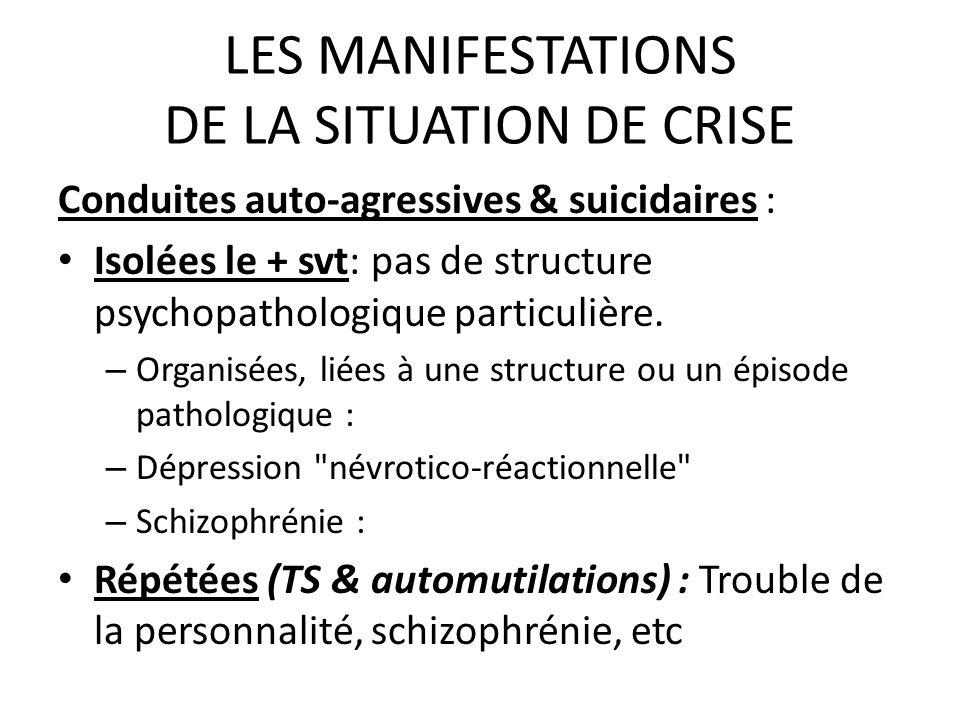 LES MANIFESTATIONS DE LA SITUATION DE CRISE Conduites auto-agressives & suicidaires : Isolées le + svt: pas de structure psychopathologique particuliè