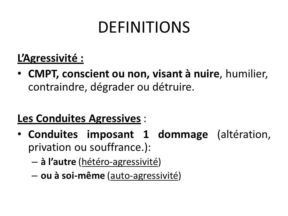DEFINITIONS LAgressivité : CMPT, conscient ou non, visant à nuire, humilier, contraindre, dégrader ou détruire. Les Conduites Agressives : Conduites i