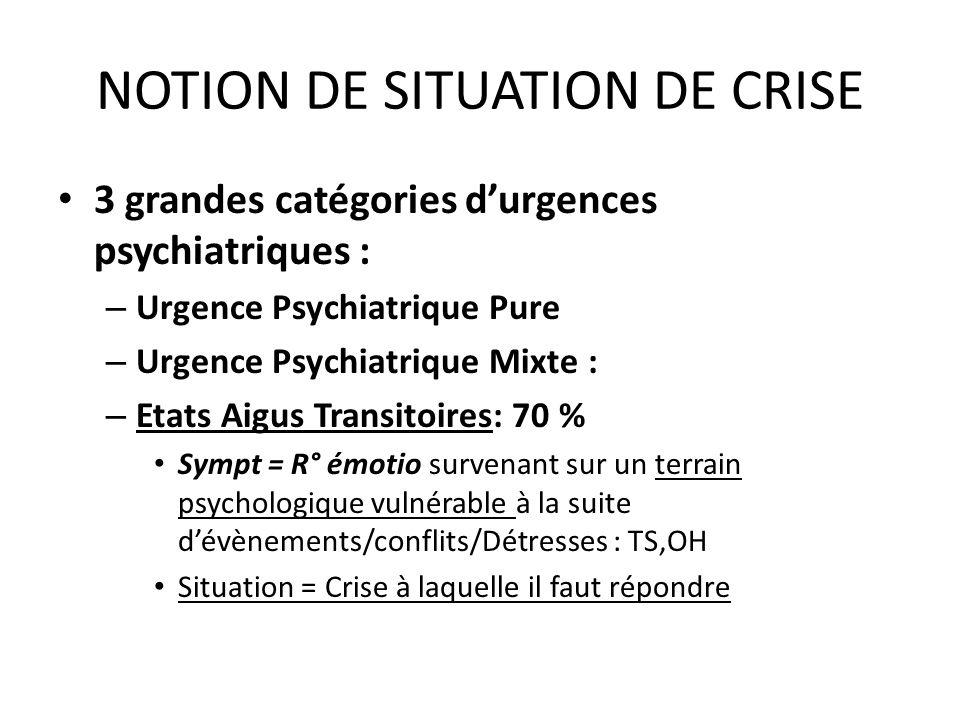 NOTION DE SITUATION DE CRISE 3 grandes catégories durgences psychiatriques : – Urgence Psychiatrique Pure – Urgence Psychiatrique Mixte : – Etats Aigu