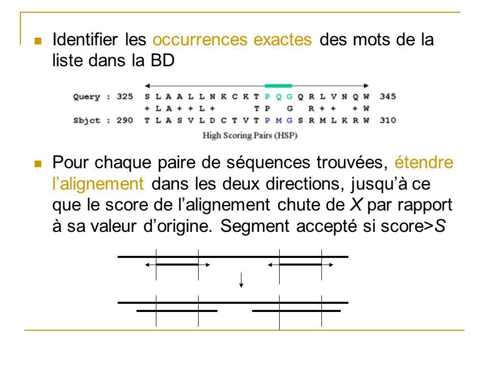 Identifier les occurrences exactes des mots de la liste dans la BD Pour chaque paire de séquences trouvées, étendre lalignement dans les deux directio