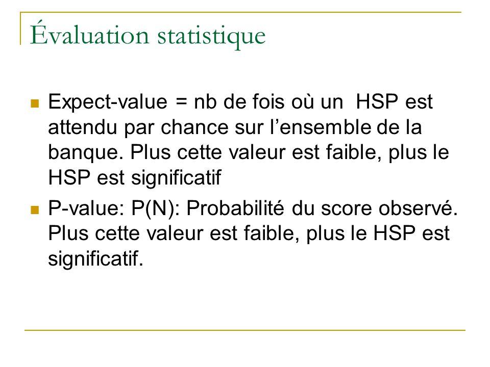 Évaluation statistique Expect-value = nb de fois où un HSP est attendu par chance sur lensemble de la banque. Plus cette valeur est faible, plus le HS