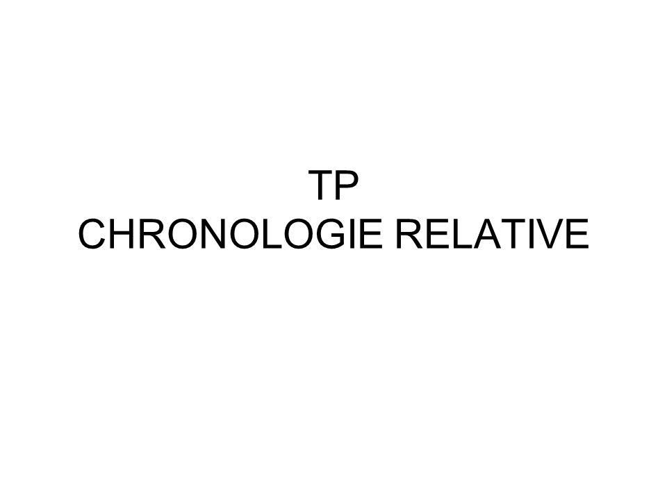 Chrono relative & absolue