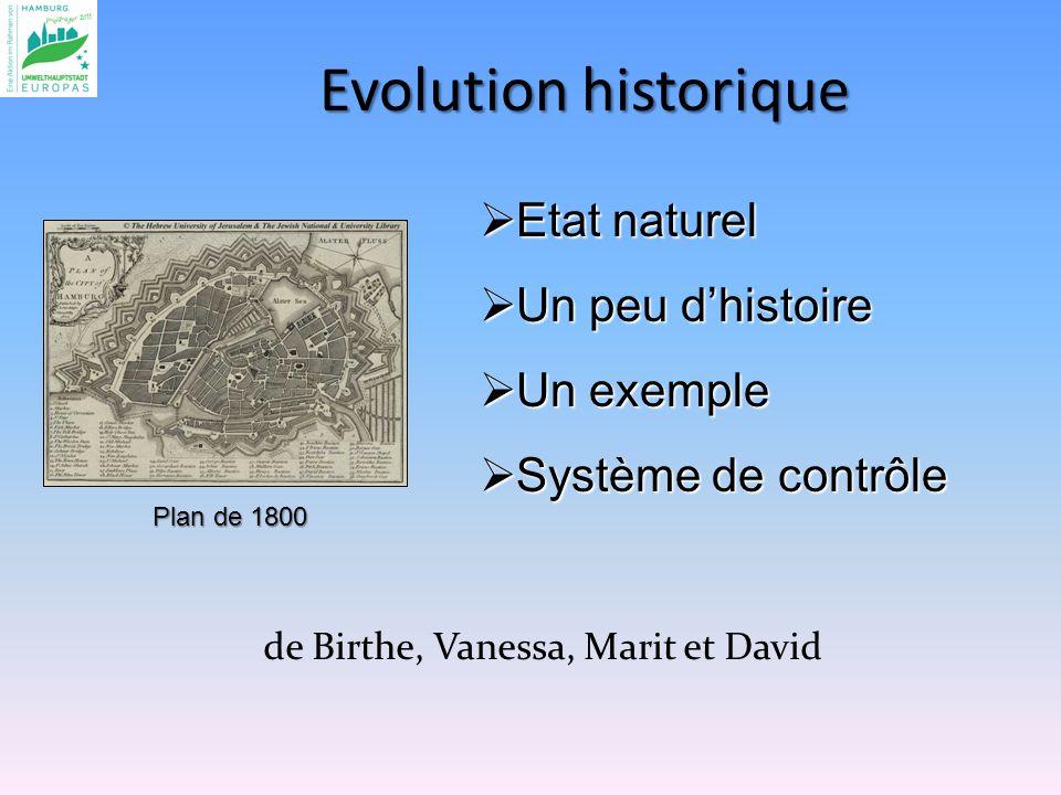 de Birthe, Vanessa, Marit et David Evolution historique Etat naturel Etat naturel Un peu dhistoire Un peu dhistoire Un exemple Un exemple Système de contrôle Système de contrôle Plan de 1800