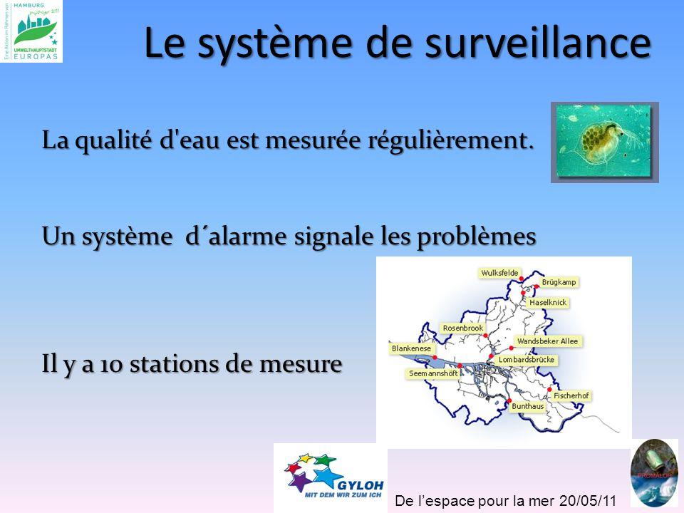 Le système de surveillance La qualité d eau est mesurée régulièrement.