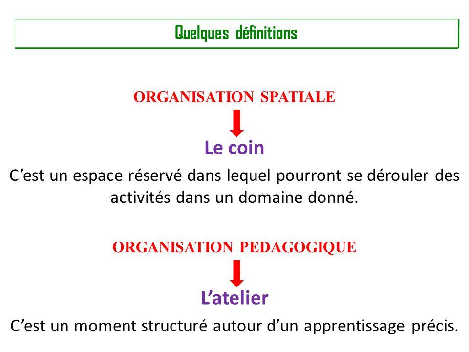 Le coin Latelier ORGANISATION SPATIALE ORGANISATION PEDAGOGIQUE Cest un espace réservé dans lequel pourront se dérouler des activités dans un domaine donné.