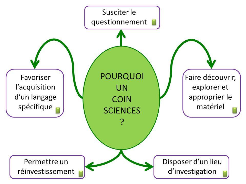 POURQUOI UN COIN SCIENCES .