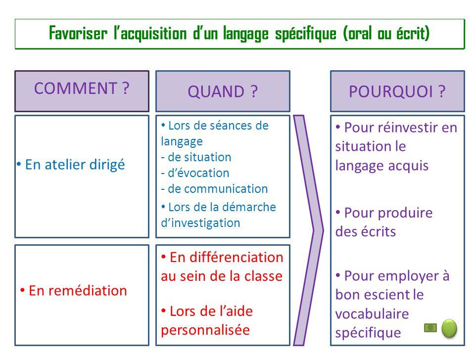 Favoriser lacquisition dun langage spécifique (oral ou écrit) POURQUOI ?QUAND .