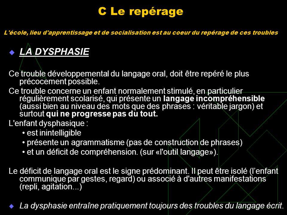 C Le repérage LA DYSLEXIE On ne parlera de dyslexie qu à la fin du CE1, stade où les enfants doivent avoir acquis la lecture.