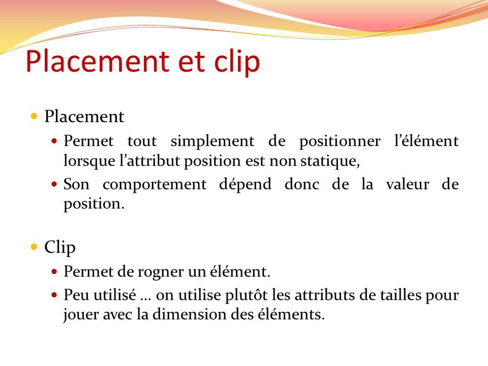 Placement et clip Placement Permet tout simplement de positionner lélément lorsque lattribut position est non statique, Son comportement dépend donc de la valeur de position.