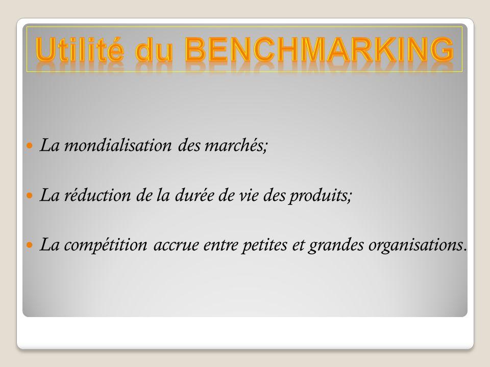La mondialisation des marchés; La réduction de la durée de vie des produits; La compétition accrue entre petites et grandes organisations.