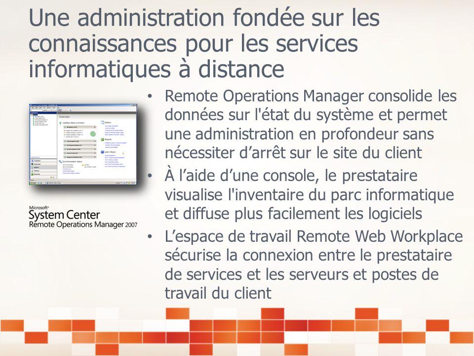 Côté client + Administration à distance par un partenaire Microsoft Certified