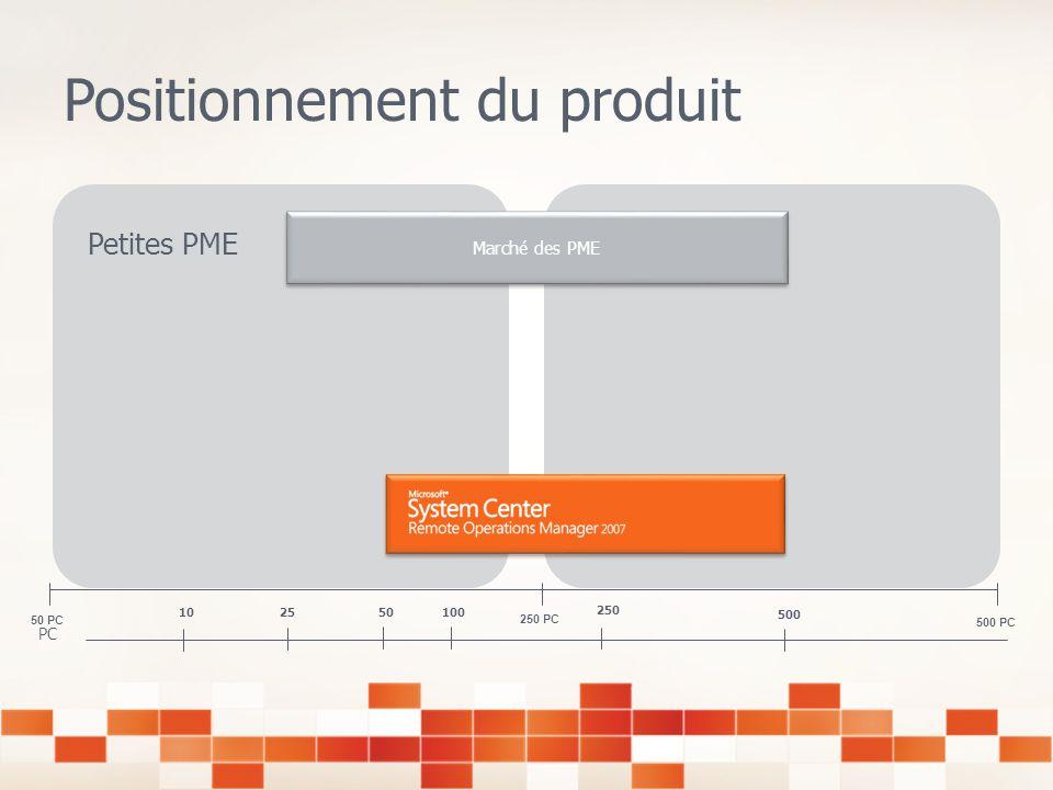 Petites PMEGrandes PME Positionnement du produit 50 PC 250 PC 500 PC PC 250 25 50 500 10 100 Marché des PME