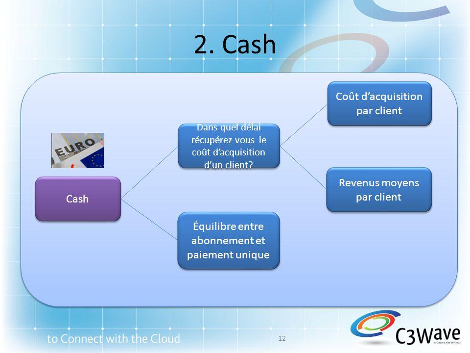 2. Cash Cash Coût dacquisition par client Dans quel délai récupérez-vous le coût dacquisition dun client? Équilibre entre abonnement et paiement uniqu