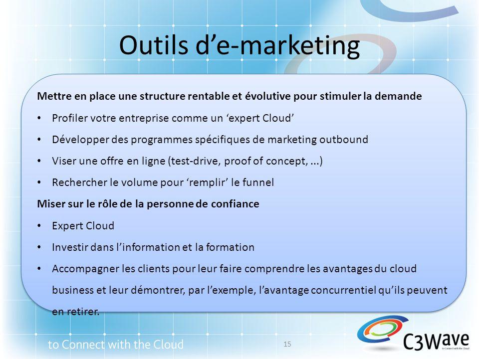 Outils de-marketing Mettre en place une structure rentable et évolutive pour stimuler la demande Profiler votre entreprise comme un expert Cloud Dével