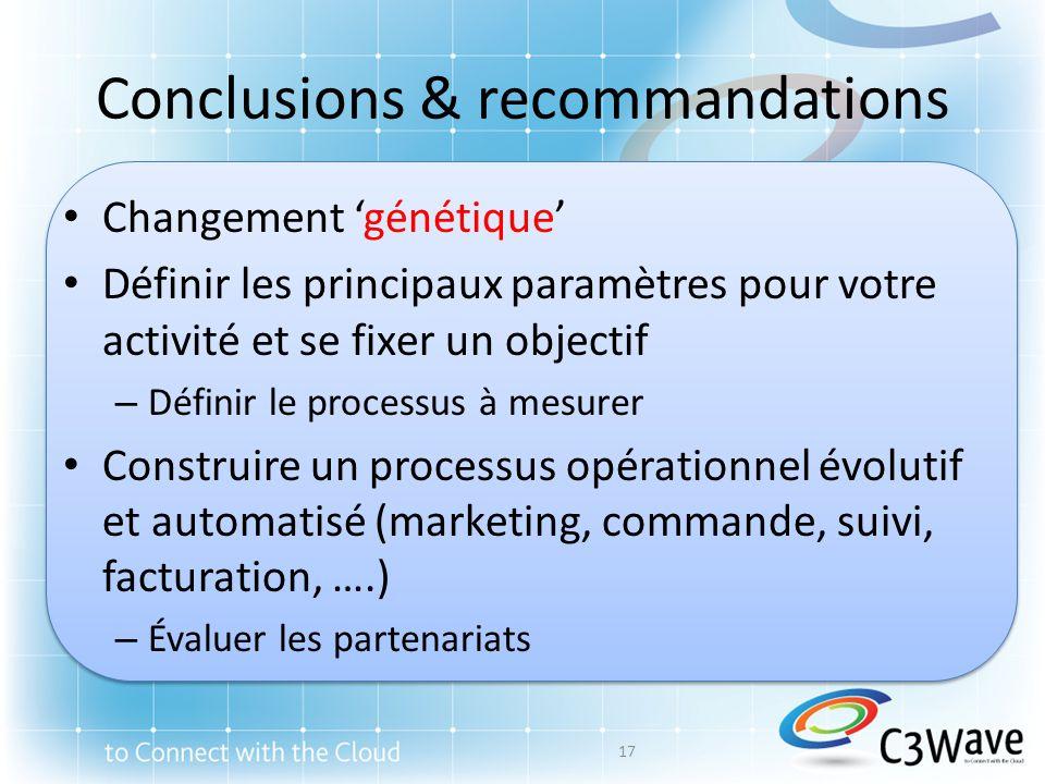 Conclusions & recommandations Changement génétique Définir les principaux paramètres pour votre activité et se fixer un objectif – Définir le processus à mesurer Construire un processus opérationnel évolutif et automatisé (marketing, commande, suivi, facturation, ….) – Évaluer les partenariats 17