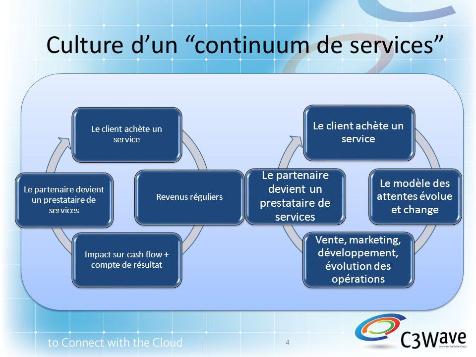 Culture dun continuum de services 4 Le client achète un service Revenus réguliers Impact sur cash flow + compte de résultat Le partenaire devient un p