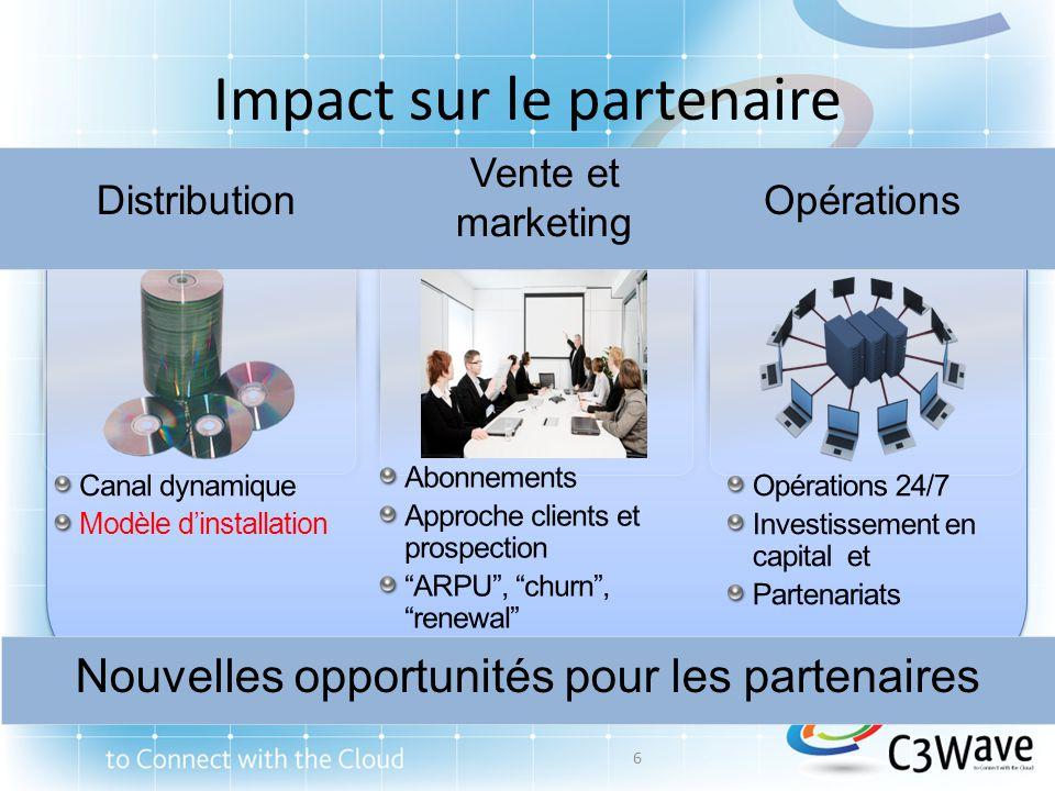 Impact sur le partenaire Vente et marketing DistributionOpérations Nouvelles opportunités pour les partenaires 6