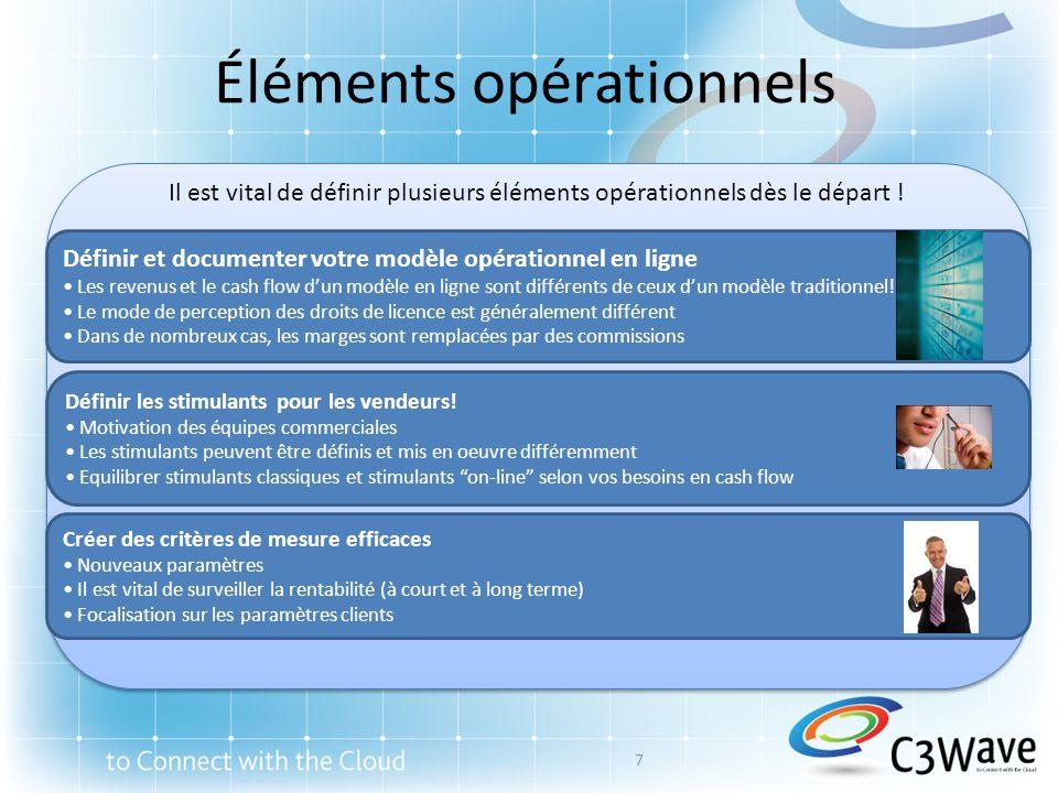 Éléments opérationnels Il est vital de définir plusieurs éléments opérationnels dès le départ ! Définir et documenter votre modèle opérationnel en lig