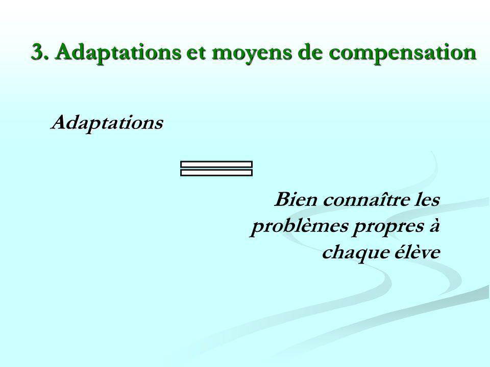 Adaptations 3.
